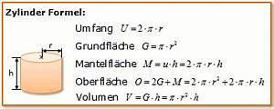 Umfang Berechnen Kreis Online : zylinder berechnen online zylinder volumen oberfl che ~ Themetempest.com Abrechnung