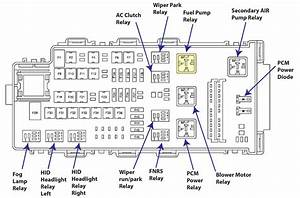 2013 Ford Fusion Se Fuse Box Diagram
