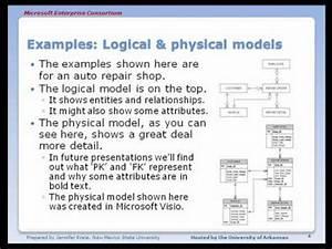 Mec Database Fundamentals  05 Of 10   Physical Design - Logical  U0026 Physical Data Models
