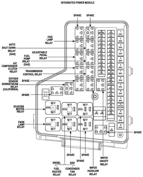 2000 dodge ram 2500 fuse diagram radio wiring diagram