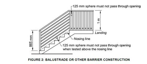 Building a ramp over stairs stlfamilylife balustrades important considerations for home buyers building inspections perth malvernweather Images