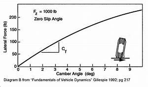 Ws Speed Analytics