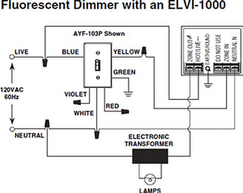 Looking For Simple Fluorescent Dimmer