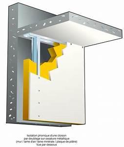 Isolation Phonique Mur Chambre : comment am liorer isolation acoustique d 39 un mur mitoyen ou ~ Premium-room.com Idées de Décoration