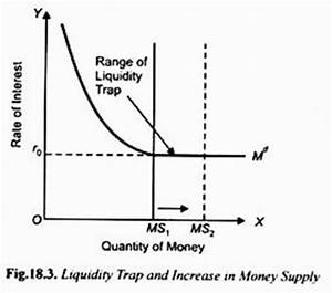 Monetary Policy: Tools, Its Expansion, Monetarist View and ...