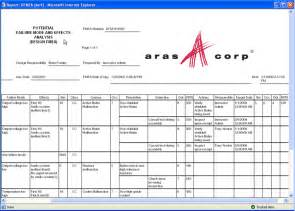 Fmea Excel Template Fmea Fmea Software Standards Advanced Plm Software Enterprise Open Source Aras
