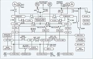 Aircraft Systems  Wiring Diagrams And Wire Types