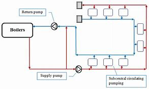Cool mcquay wiring diagrams photos best image schematics imusa mcquay water source heat pump wiring diagram best pump 2018 asfbconference2016 Images