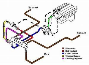 Diagram  30 Mercruiser Cooling Diagram Full Version Hd