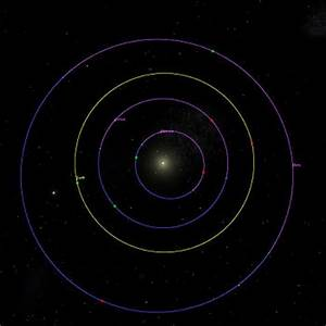 Inner Planets Orbit - Pics about space