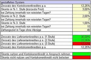 1 Prozent Regelung Berechnen : skonto berechnen beispiel und excel vorlage ~ Themetempest.com Abrechnung