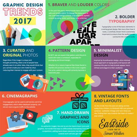 web design trends trends designcontest