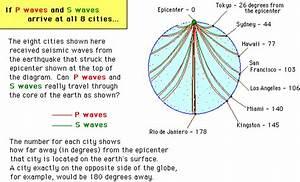 Lady Gaga: earthquake waves diagram