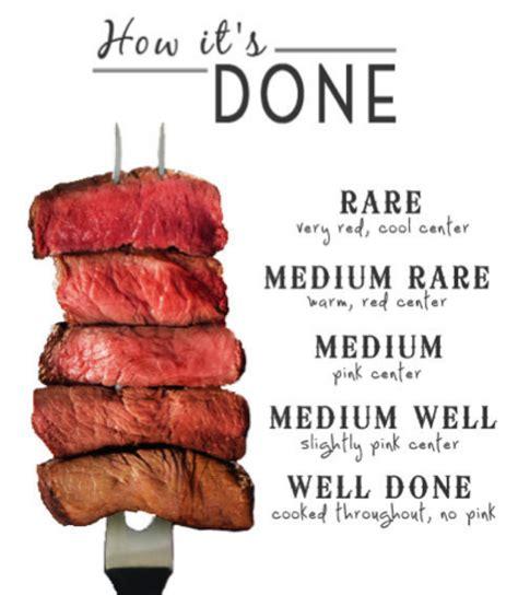 medium steak temp our english blog 1 food and restaurants