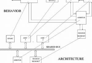 Specification And Implementation Architecture For The Tcp