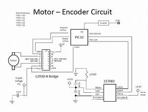 Function Of Encoder In Motor