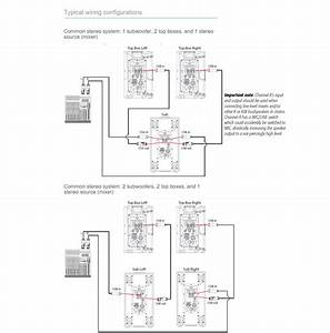 Kicker Subwoofer Wiring Diagram Within Diagram Wiring And