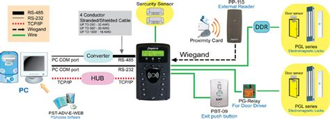 Pongee Pp-3702t Model Time Attendance Recorder And Access