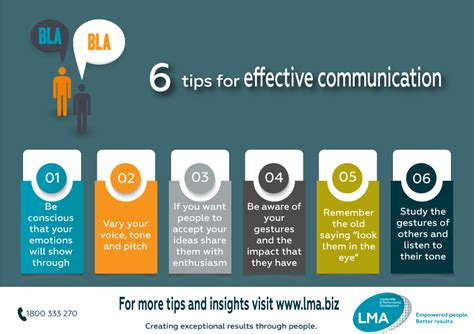 6 Effective Communication Tips Guides