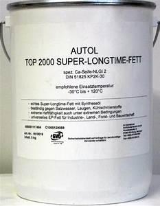 Autol Top 2000 : eni agip autol top 2000 super longtime fett 5kg ~ Jslefanu.com Haus und Dekorationen