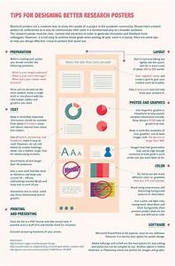 Research-Poster-Infographic | editEon | Pinterest ...