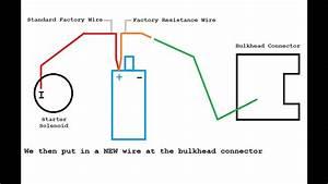 Distributor Wiring 1