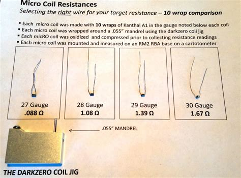 Coil gauge resistance also mod wire gauge resistance vaping image collections wiring table and wire gauge resistance keyboard keysfo Choice Image