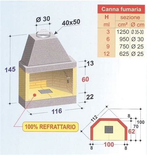 dimensioni canne fumarie per camini casa immobiliare accessori dimensioni camino