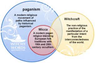 witchy words reader question what is the difference between paganism wicca and witchcraft