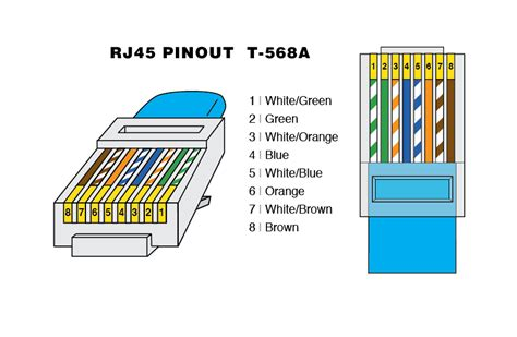rj45 connector pin out warehouse cables