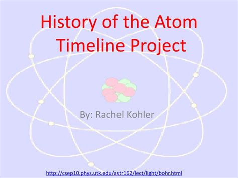 Ppt History Of The Atom Timeline Project Powerpoint