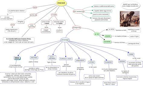 eneide testo italiano mappa concettuale eneide mappa concettuale per italiano