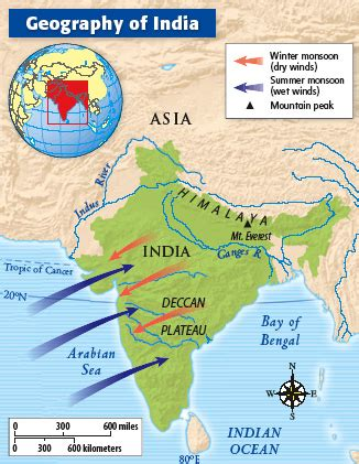 social studies with mr mcginty ancient india the