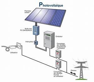 Installation Panneau Solaire : panneau solaire photovoltaique pdf ~ Dode.kayakingforconservation.com Idées de Décoration