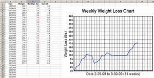 Printable Fat Loss Chart