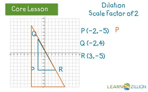 8th grade math dilations worksheets geometry