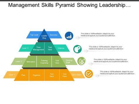 management skills pyramid showing leadership  time