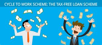 overseas expenses claims   tax deductible