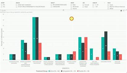 Data Visualizations Clinical Interactive Visualization Examples Adverse