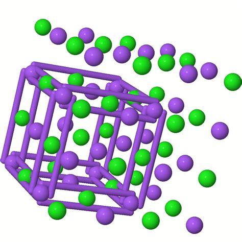 Bindung In Mehratomigen Molekülen Und Festkörpern (typen