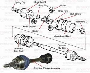 Repair Axle Parts