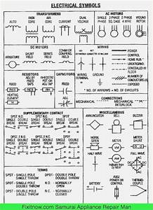Cable Electrical Plan Symbols