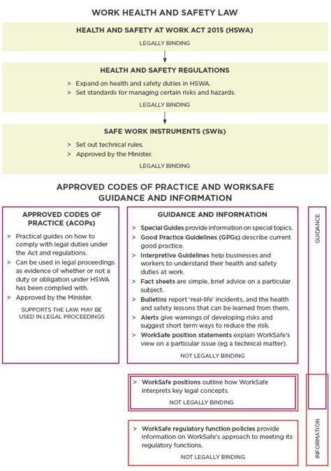 code of practice templates for an it industry behaviour guidance plan template choice image template