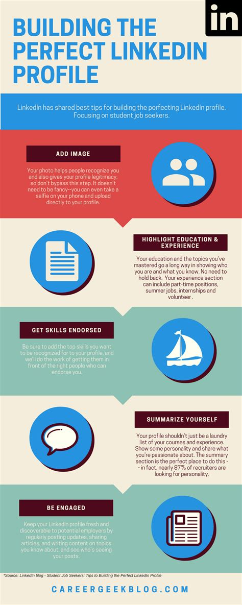 building  perfect linkedin profile infographic