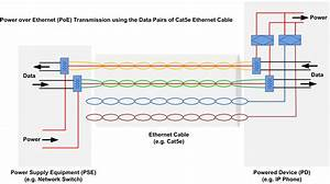 Poe Ethernet Wiring Diagram