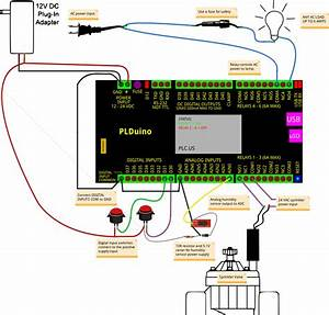Programmable Logic Controller  Plc   U2013 Wiki  U2013 Odesie By Tech Transfer  U2013 Readingrat Net
