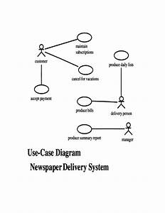 Use Case Diagram Templates Free Download
