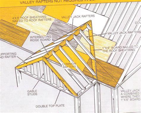 colonial floor plan permit set oregonbilds fair porch roof framing plans