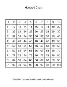 HD wallpapers printable number chart pdf