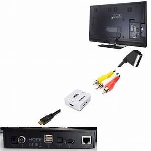 Cable Peritel Vers Hdmi : acheter votre adaptateur convertisseur hdmi vers p ritel ~ Dailycaller-alerts.com Idées de Décoration